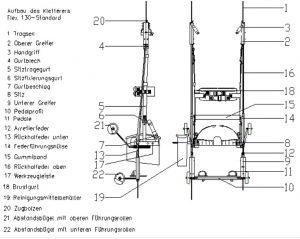 Zeichnung Flex 130